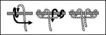 Figure G-9. Prusik, End of Line