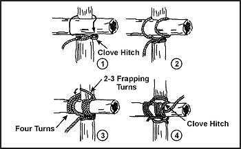 Figure G-15. Square Lashing